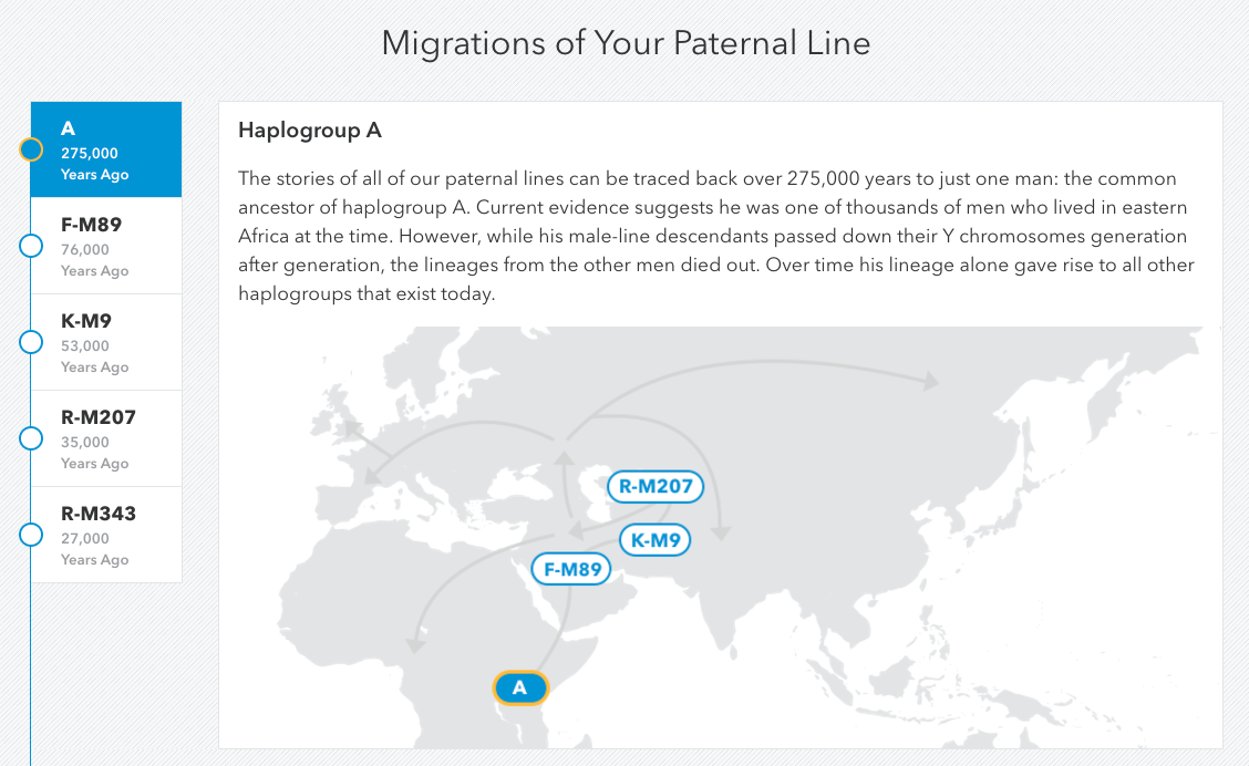 Paternal_haplogroup_map.png