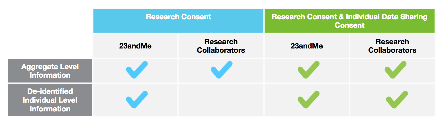 Research_Consent_-_1.png