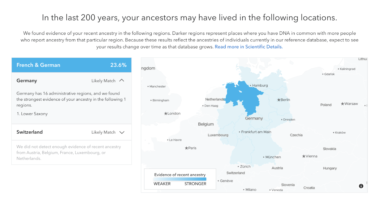 ancestry_detail.png